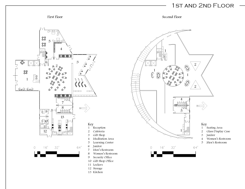 BahirNoa_TheMuseumOfAbrahamicTheologies_Page2
