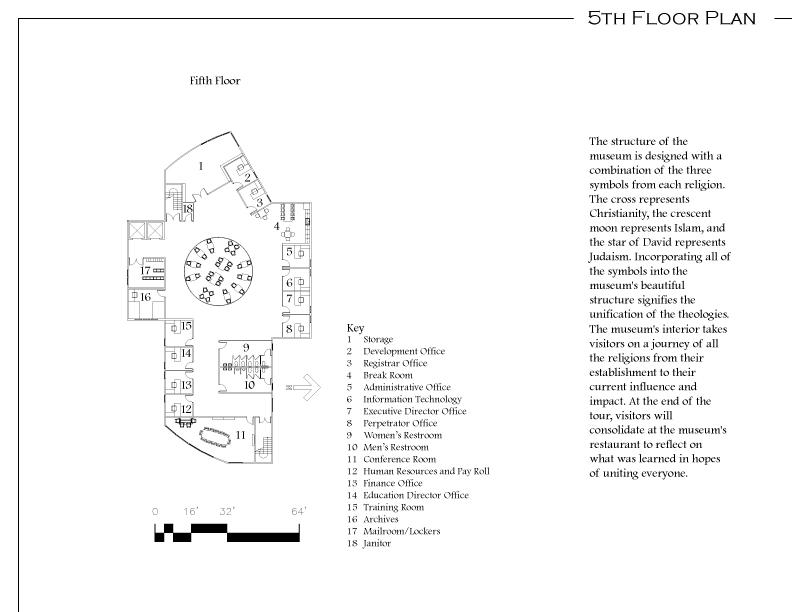 BahirNoa_TheMuseumOfAbrahamicTheologies_Page4